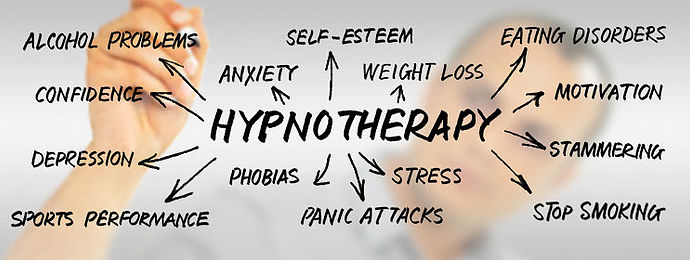 Science Proves (Again) the Value of Hypnosis.