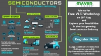 Registrations open – Free VLSI Workshop at Maven Silicon on 20th Aug 2017