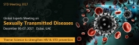 Global Experts Meeting On  Sexually Transmitted Diseases