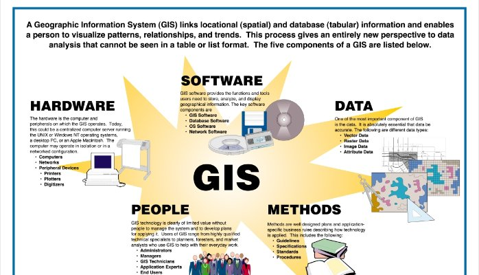 GIS for Monitoring and Evaluation Training - Workshop