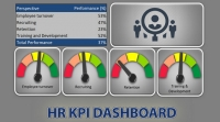 Excel - Creating a KPI Dashboard for HR Professionals