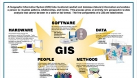 GIS for Monitoring and Evaluation Training