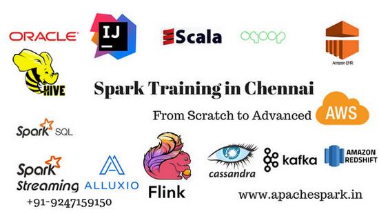 Apache Spark Training in Chennai, Chennai, Tamil Nadu, India