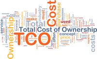 How to Return Manufacturing to America Using Total Cost of Ownership Analysis?