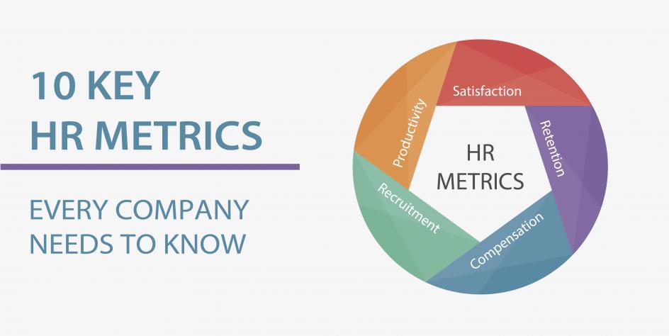 Hr Metrics & Analytics Training | Training & Development Metrics ...
