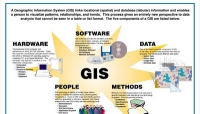 GIS for Monitoring and Evaluation Course