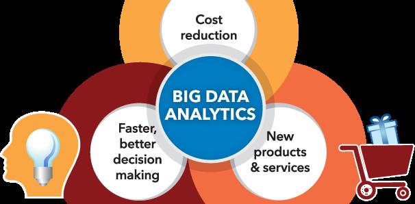 Analysis of Complex Sample Survey Data Course, Westlands, Nairobi, Kenya