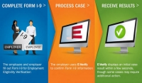 Compliance with E-verify and I-9 requirements