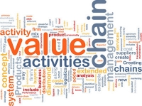 Value Chain Development and Market Linkages Course