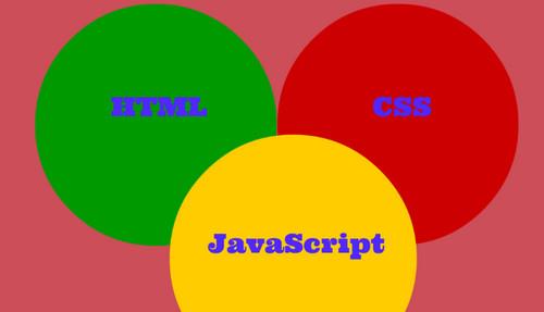Basic Skills in Javascript, CSS, HTML Course, Westlands, Nairobi, Kenya