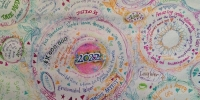Create Your Dream Life Mind Map Workshop with Rhiannon Rees