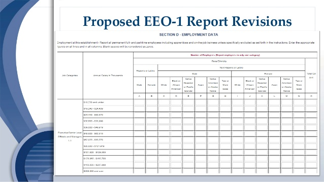 How to Comply with the New EEO-1 Reporting Changes, Denver, Colorado, United States