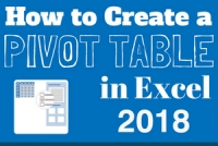 Learning how to create Pivot Tables 101