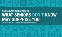 Medicare Marketing Do's and Dont's