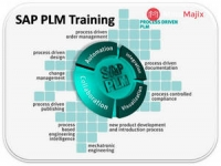 SAP PLM Training Online Classes by Real-time Experts