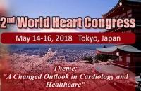 2nd World Heart Congress