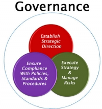 Corporate Governance, Business Ethics and Corporate Social Responsibility