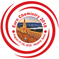 2nd International Conference on Advances and Innovative Trends in Chemistry