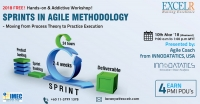 Sprints in Agile Methodology