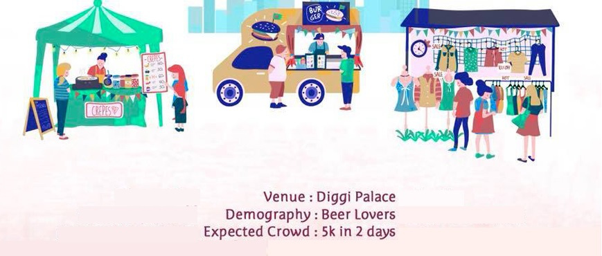 First Of Its Kind Beer Festival on 17-18th March at Diggi Palace Jaipur, Jaipur, Rajasthan, India