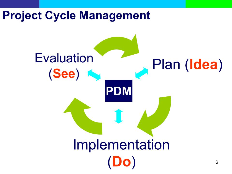 Project Cycle Management Training, Nairobi, Kenya