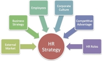 HR Compliance 101 - For New HR And Non HR Managers
