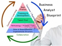 Business Process Analysis course (May 7, 2018 to May 11, 2018 for 5 Days)-