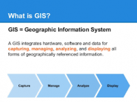 Introduction to GIS Course (May 7, 2018 to May 11, 2018 for 5 Days)-