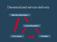 Health System Decentralization Course