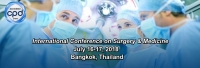 International Conference on Surgery and Medicine