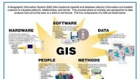 GIS for Monitoring and Evaluation Course-(July 2 to July 6, 2018 for 5 Days)