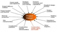 Project Design, Proposal Writing and Fundraising Training
