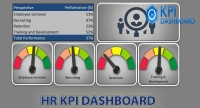 Webinar on Microsoft Excel: Creating an effective and balanced KPI Dashboard for HR Professionals – Training Doyens