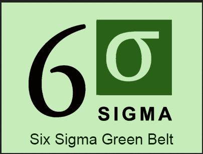 Seems me, Six sigma green belt training think