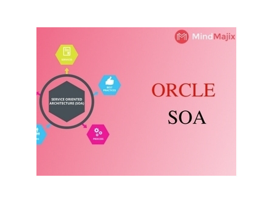 LEARN ORACLE SOA (Service-Oriented Architecture) TRAINING