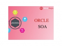 LEARN ORACLE SOA (Service-Oriented Architecture) TRAINING WITH LIVE PROJECT & EXAMPLES
