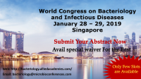 World Congress on Bacteriology and Infectious Diseases