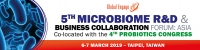5th Microbiome R&D and Business Collaboration Congress Asia 2019