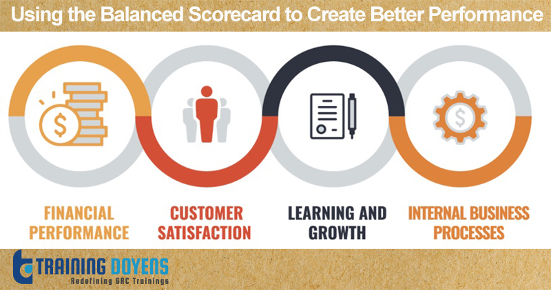 Using the Balanced Scorecard to Create Better Performance, Aurora, Colorado, United States