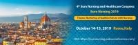 4th Euro Nursing and Healthcare Congress