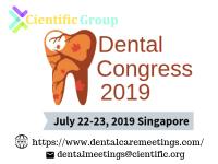 Annual World Dental and Oral Health Congress