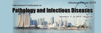 International Conference on Pathology and Infectious Diseases