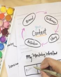 Content Marketing for Creatives