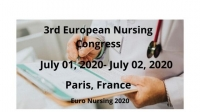 3rd European Nursing Congress