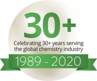Design, Development and Scale Up of Safe Chemical and Processes Operations