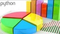 Quantitative Data Analysis and Visualization using Python