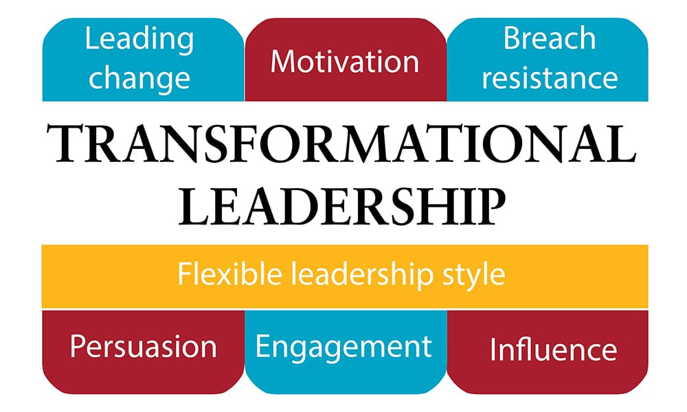 Transformational Leadership and Governance Course, Gaborone, South-East, Botswana