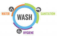 GIS and Data Analysis for WASH (Water Sanitation and Hygiene) Programmes Course