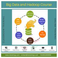 Hadoop Online Training classes in Hyderabad,India|USA|UK|Australia|Free Demo